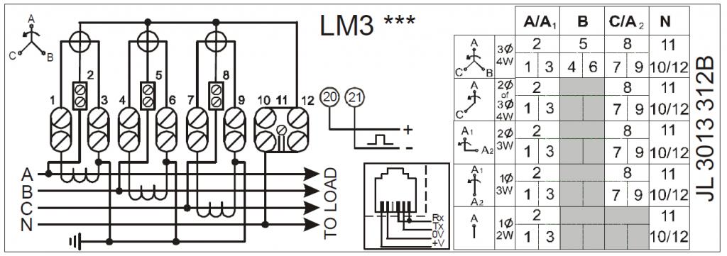 export meter wiring