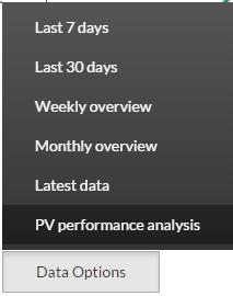 pvgis display options
